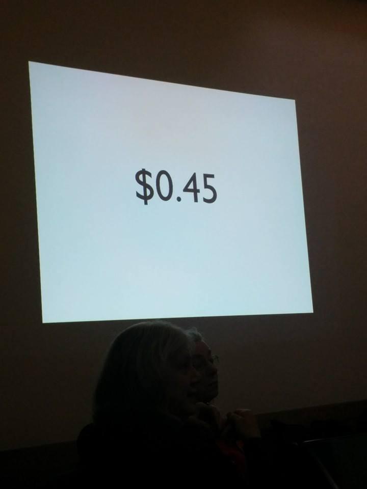 Average donation